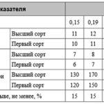 Материал электроизоляционный Лавитерм