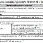 Эмаль кремнийорганическая электроизоляционная КО-983М-ХС