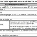 Эмаль КО-976М-ГС